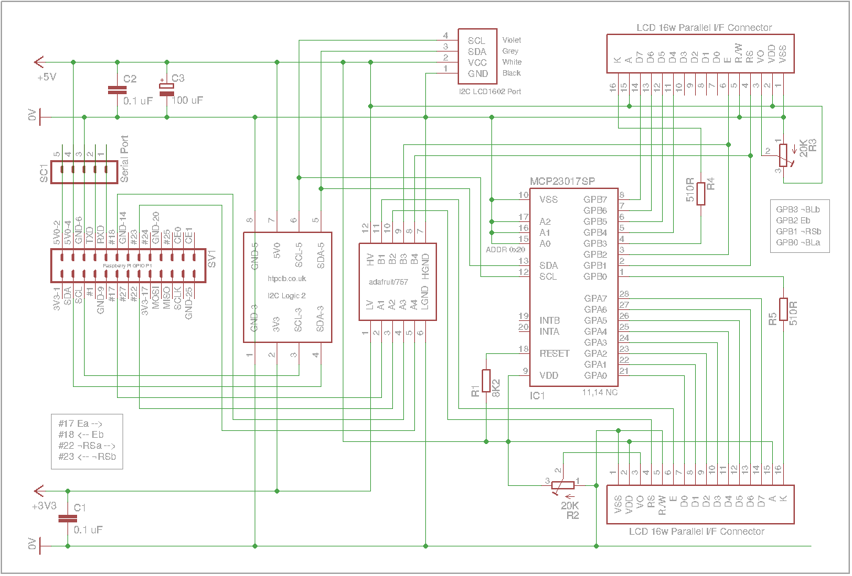 Adafruitraspipermaprotofulli2cduallcd Wiringpi Serial Lcd I2c To 4bit Or 8bit Par